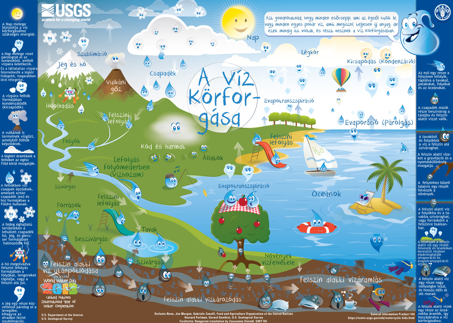 watercycle kids hungarian